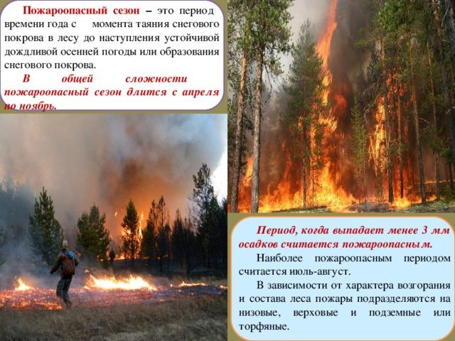 Пожароопасный период в картинках